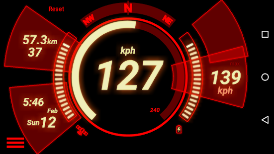 speedup website indicator